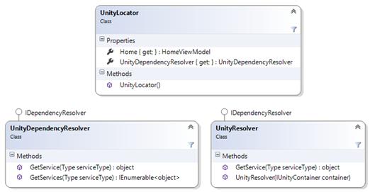 ASP NET MVC and Unity IoC